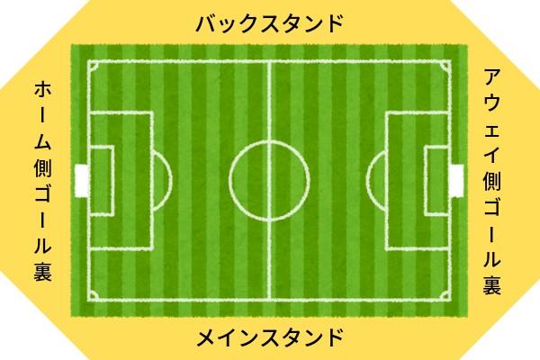 スタジアム図